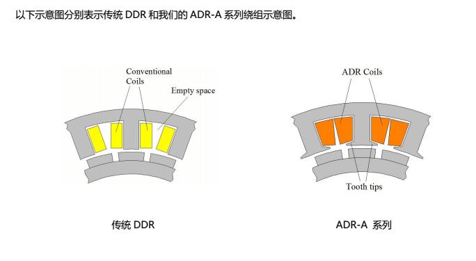 ADR-A图片.png