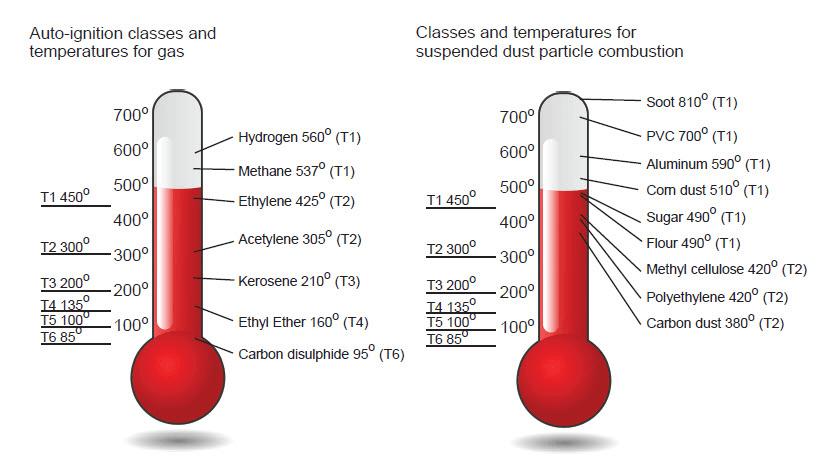 防爆環境溫度.png